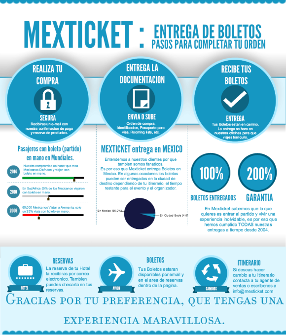 Entrega de Boletos Mexticket